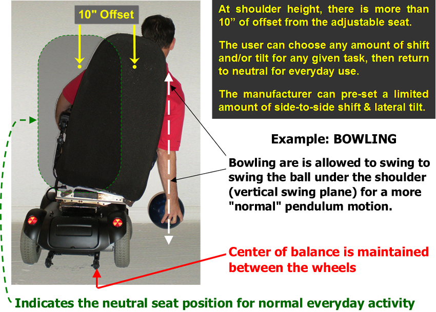 Example of the Crossover Chair for bowling with descriptions